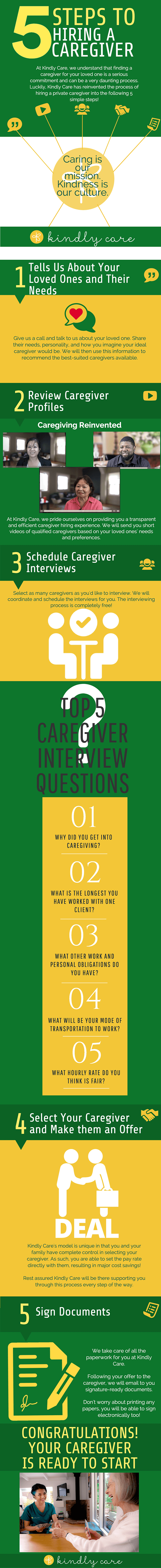 Infographic - Hiring a Caregiver with Kindly Care