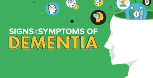 Signs and Symptoms of 6 Types of Dementia