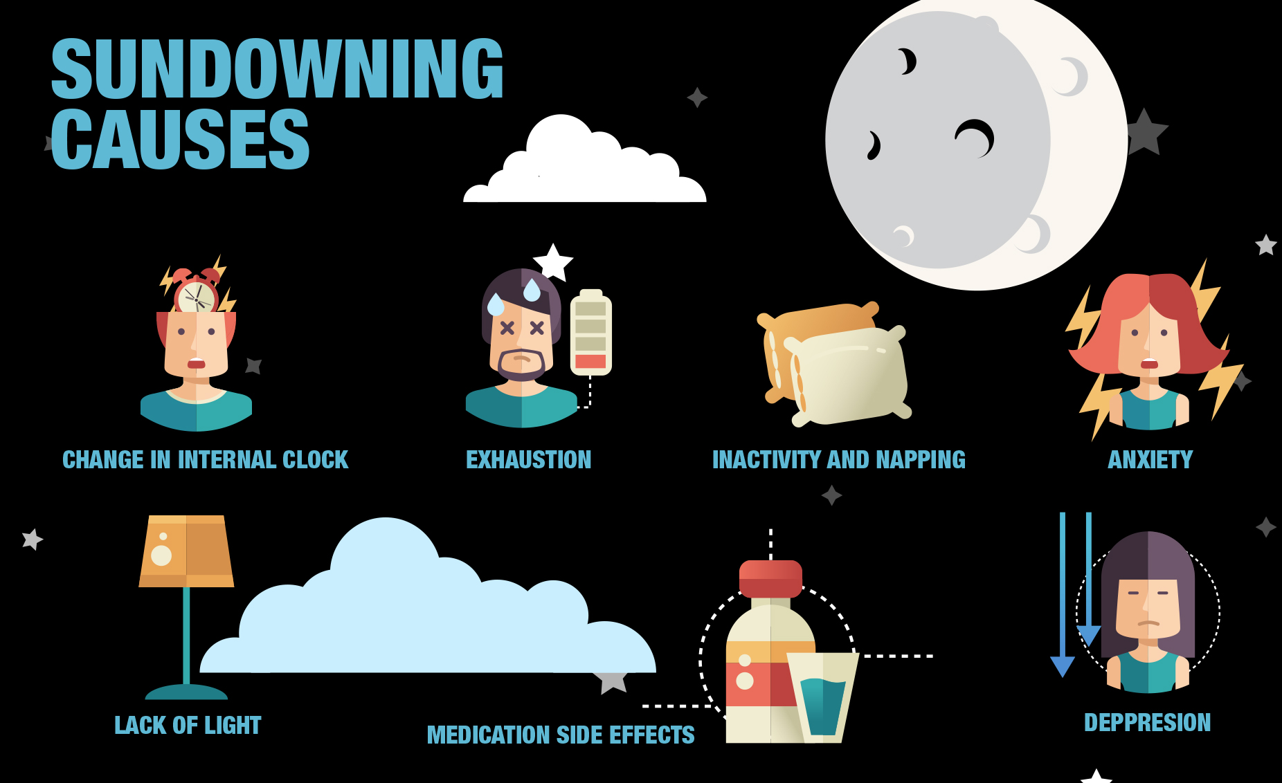 sundowning syndrome Sundowner's syndrome often affects older people with dementia, causing them to feel agitated in the early evening the condition progresses over the course of the day and can cause personality changes and agressive behavior this mnt knowledge center article explains how to reduce the impact of.