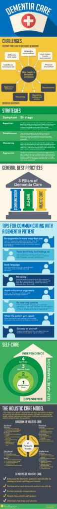 Caregiver's Guide to Understanding Dementia Behaviors ...