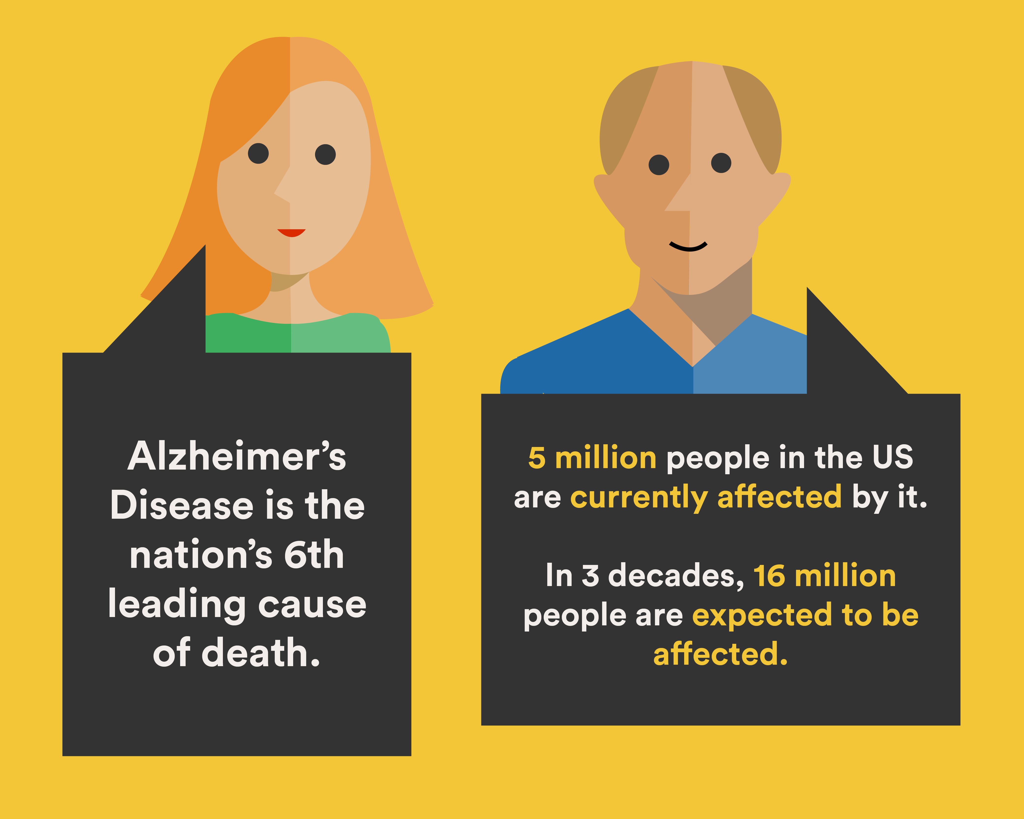 Walking for a cure alzheimers disease kindly care alzheimers disease statistics solutioingenieria Image collections