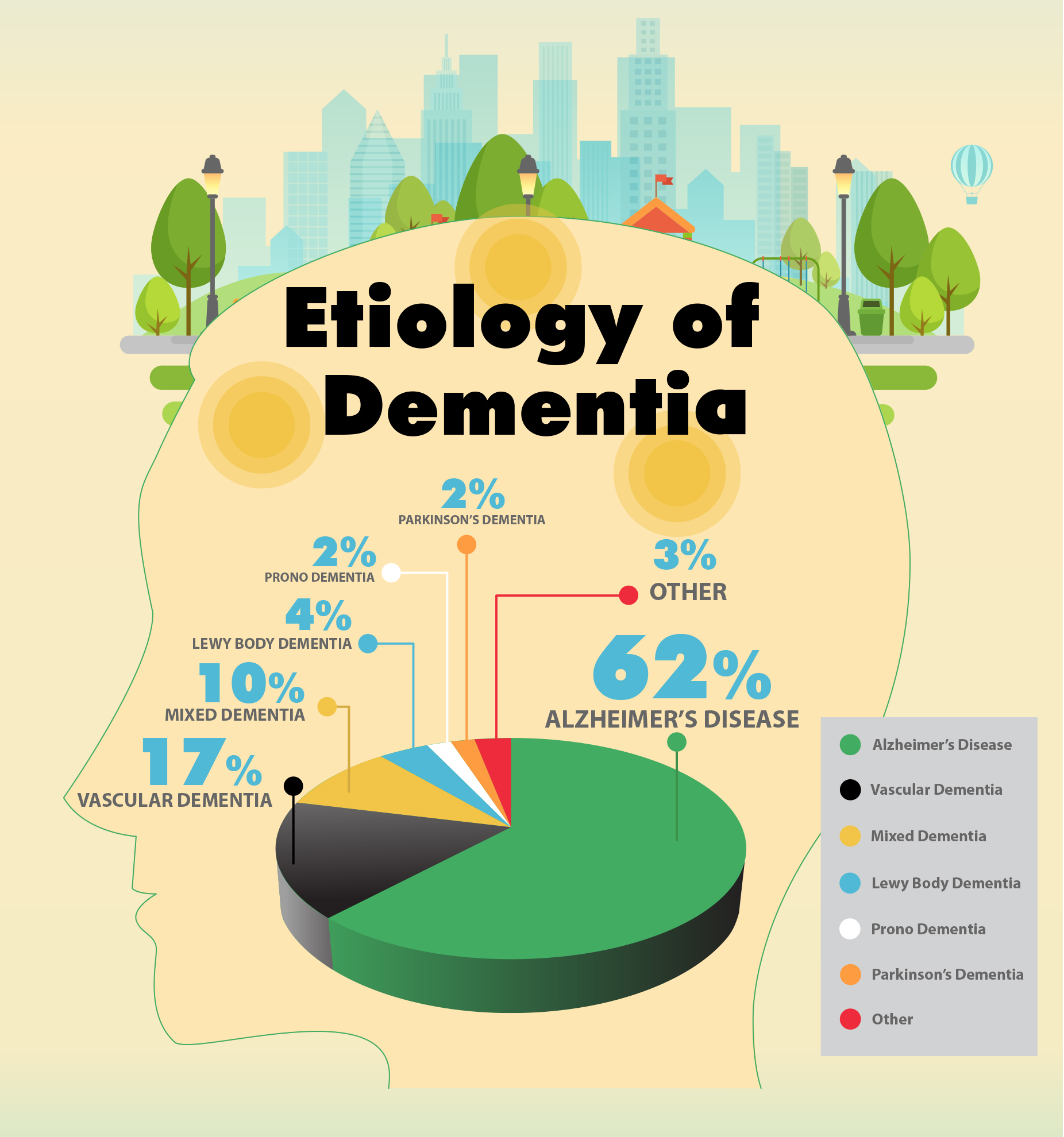 What is Dementia? - Kindly Care