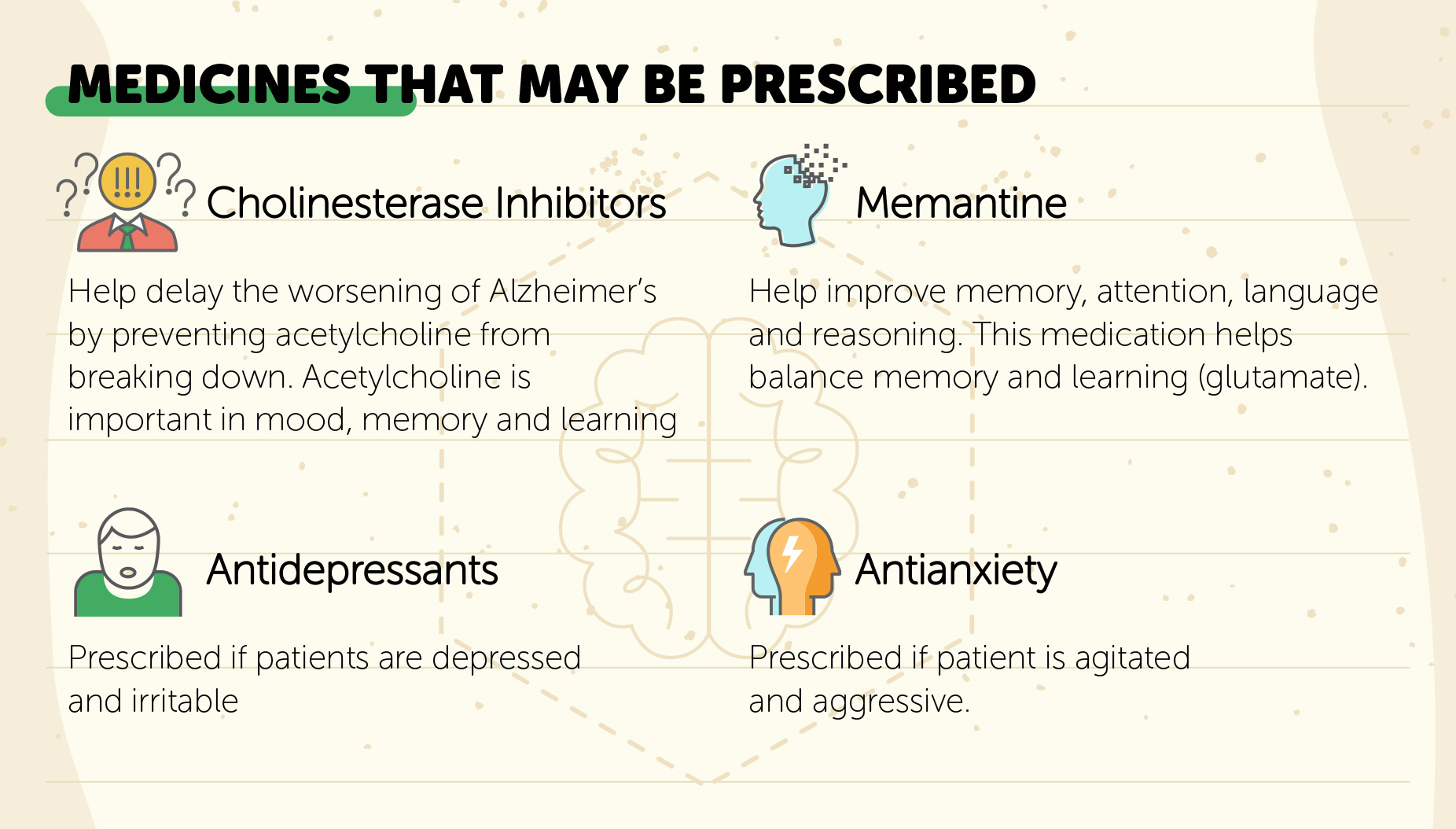 understanding the stages of alzheimer's disease - kindly care