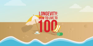 Longevity: How to Live to 100