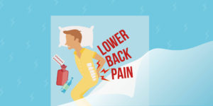 Lower Back Pain: Causes, Risk Factors, and Treatment