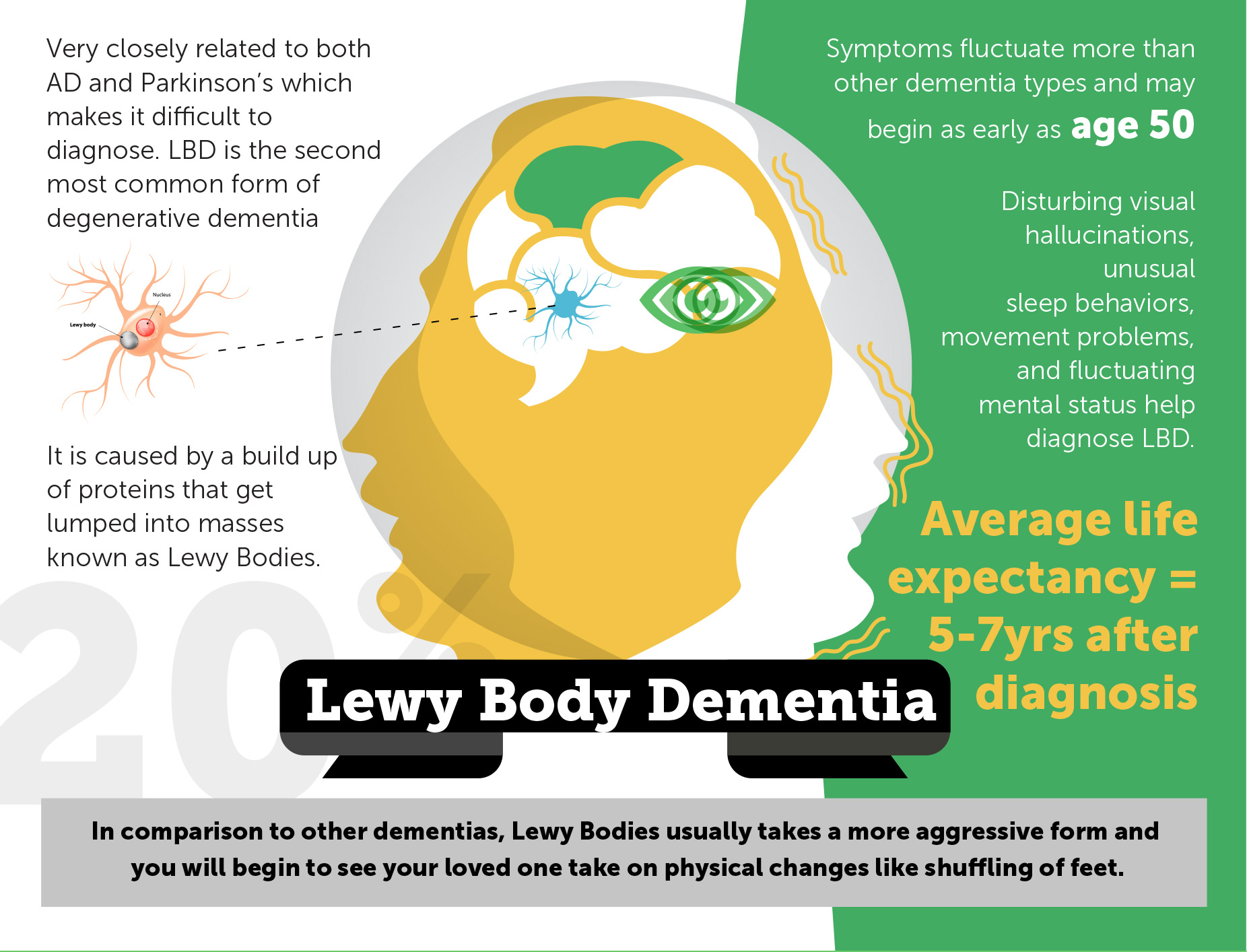 An Introduction To Different Types Of Dementia Kindly Care
